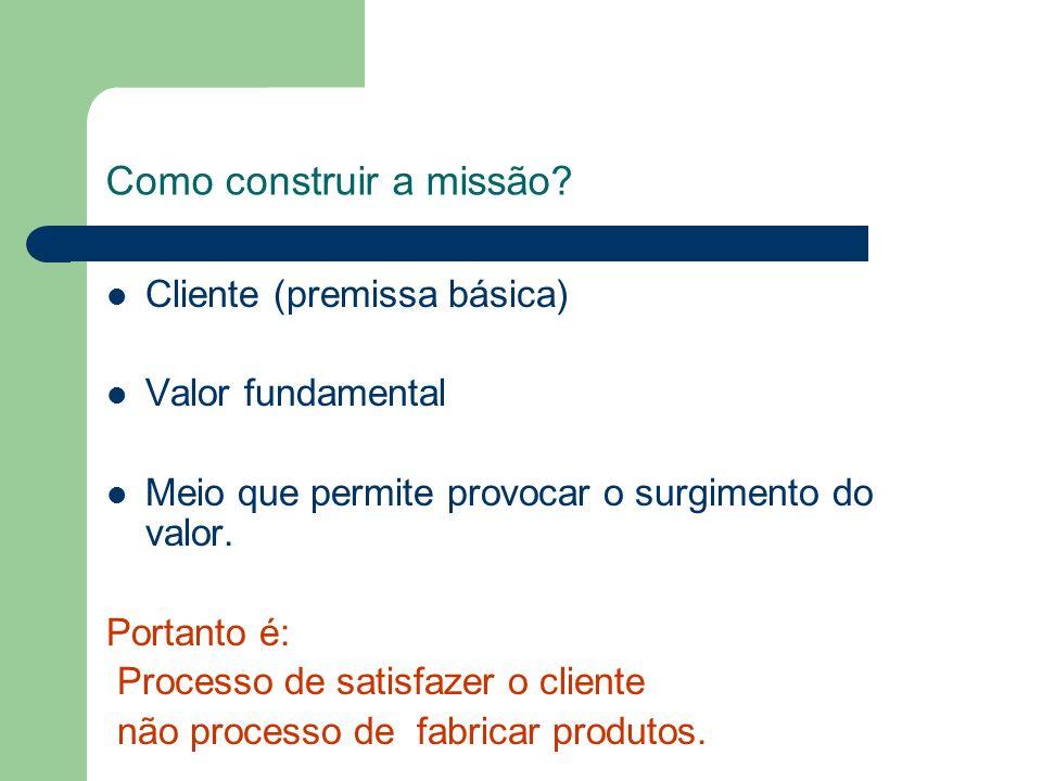 Como construir a missão? Cliente (premissa básica) Valor fundamental Meio que permite provocar o surgimento do valor. Portanto é: Processo de satisfaz