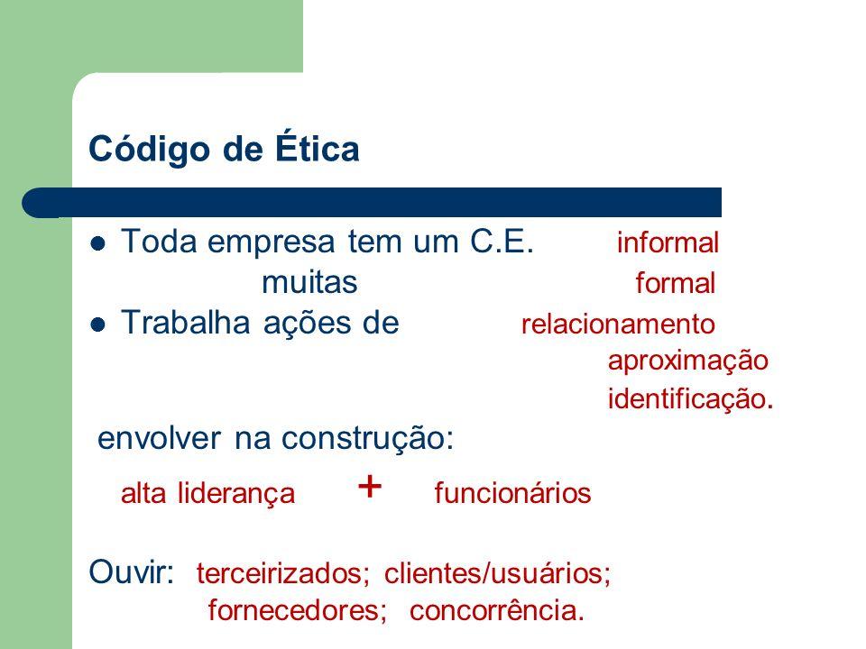 Código de Ética Toda empresa tem um C.E. informal muitas formal Trabalha ações de relacionamento aproximação identificação. envolver na construção: al