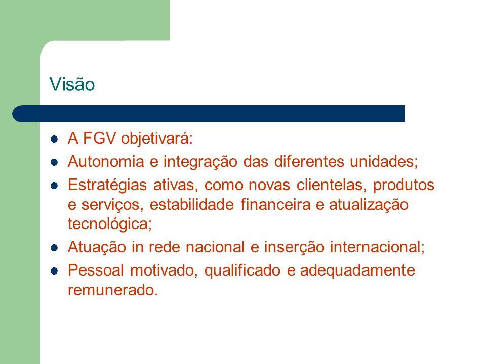 Visão A FGV objetivará: Autonomia e integração das diferentes unidades; Estratégias ativas, como novas clientelas, produtos e serviços, estabilidade f