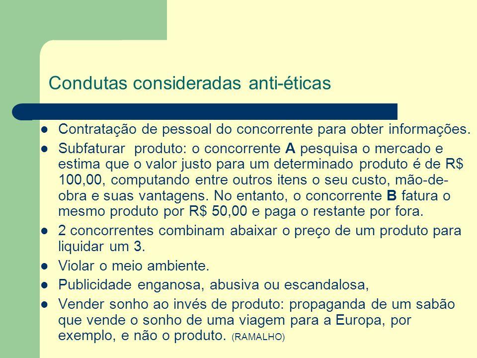 Condutas consideradas anti-éticas Contratação de pessoal do concorrente para obter informações. Subfaturar produto: o concorrente A pesquisa o mercado