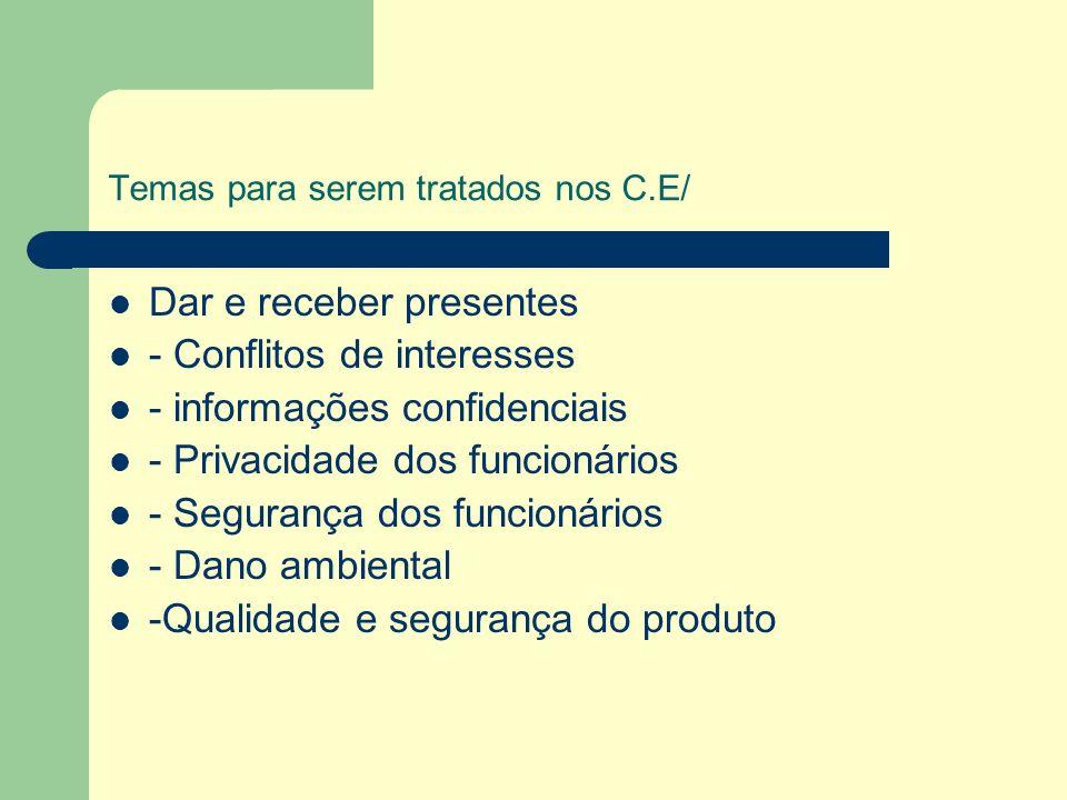Temas para serem tratados nos C.E/ Dar e receber presentes - Conflitos de interesses - informações confidenciais - Privacidade dos funcionários - Segu