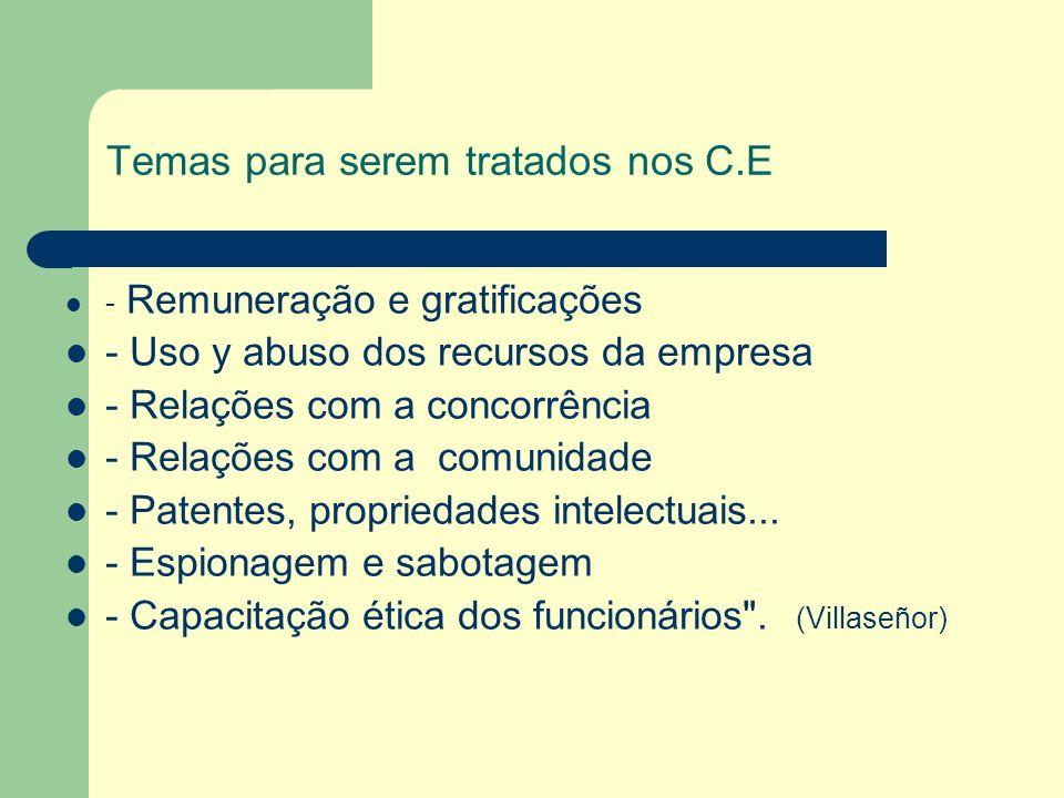 Temas para serem tratados nos C.E - Remuneração e gratificações - Uso y abuso dos recursos da empresa - Relações com a concorrência - Relações com a c