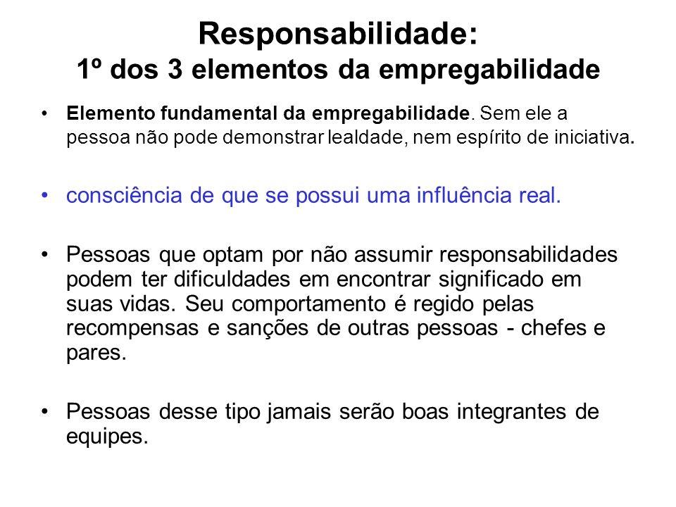 Responsabilidade: 1º dos 3 elementos da empregabilidade Elemento fundamental da empregabilidade. Sem ele a pessoa não pode demonstrar lealdade, nem es