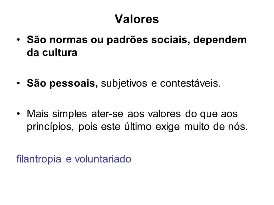 Valores São normas ou padrões sociais, dependem da cultura São pessoais, subjetivos e contestáveis. Mais simples ater-se aos valores do que aos princí
