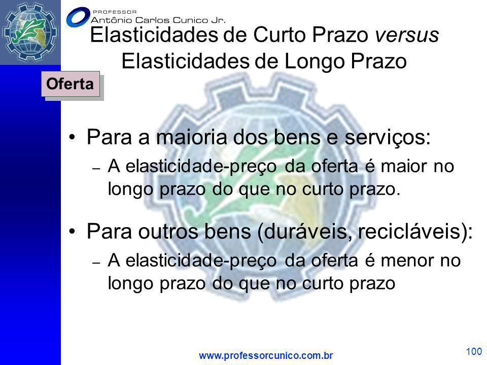www.professorcunico.com.br 100 Para a maioria dos bens e serviços: – A elasticidade-preço da oferta é maior no longo prazo do que no curto prazo. Para