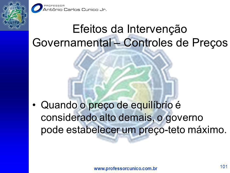 www.professorcunico.com.br 101 Efeitos da Intervenção Governamental – Controles de Preços Quando o preço de equilíbrio é considerado alto demais, o go