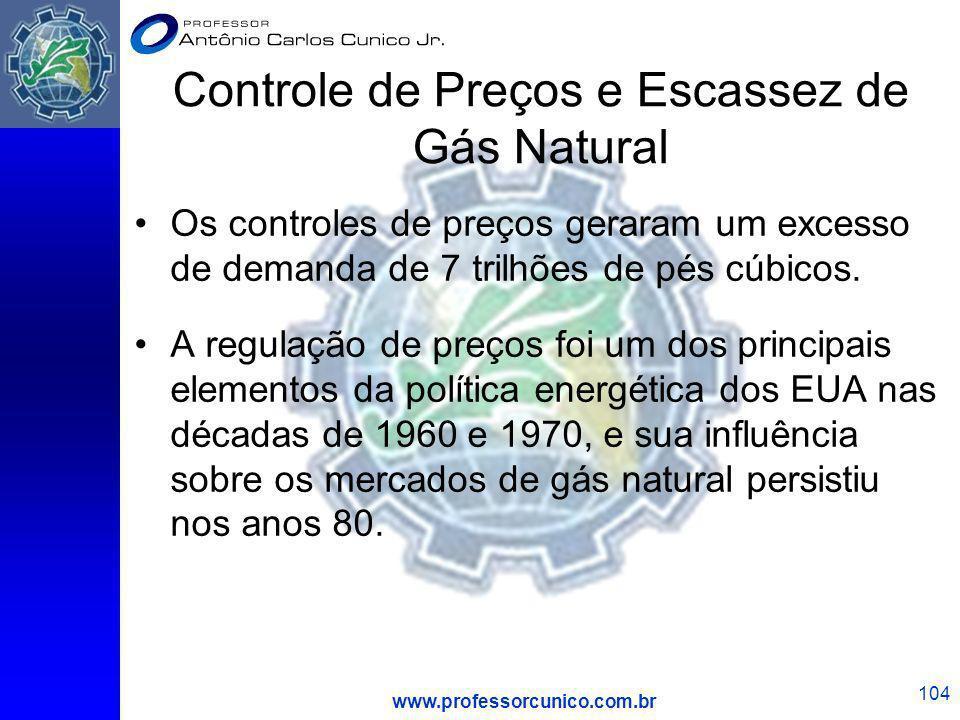 www.professorcunico.com.br 104 Os controles de preços geraram um excesso de demanda de 7 trilhões de pés cúbicos. A regulação de preços foi um dos pri