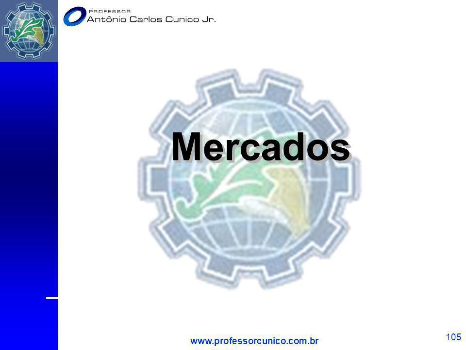 www.professorcunico.com.br 105 Mercados
