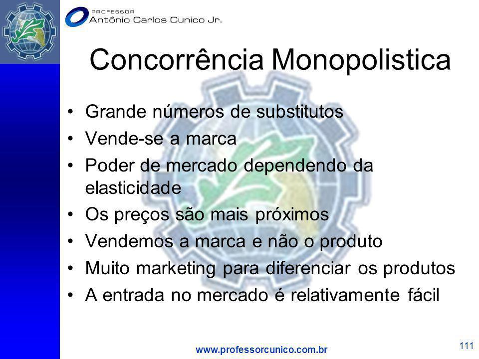 www.professorcunico.com.br 111 Concorrência Monopolistica Grande números de substitutos Vende-se a marca Poder de mercado dependendo da elasticidade O