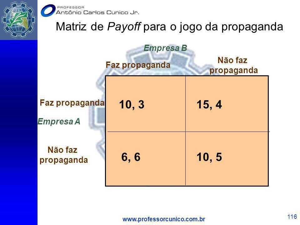 www.professorcunico.com.br 116 Matriz de Payoff para o jogo da propaganda Empresa A Faz propaganda Não faz propaganda Faz propaganda Não faz propagand