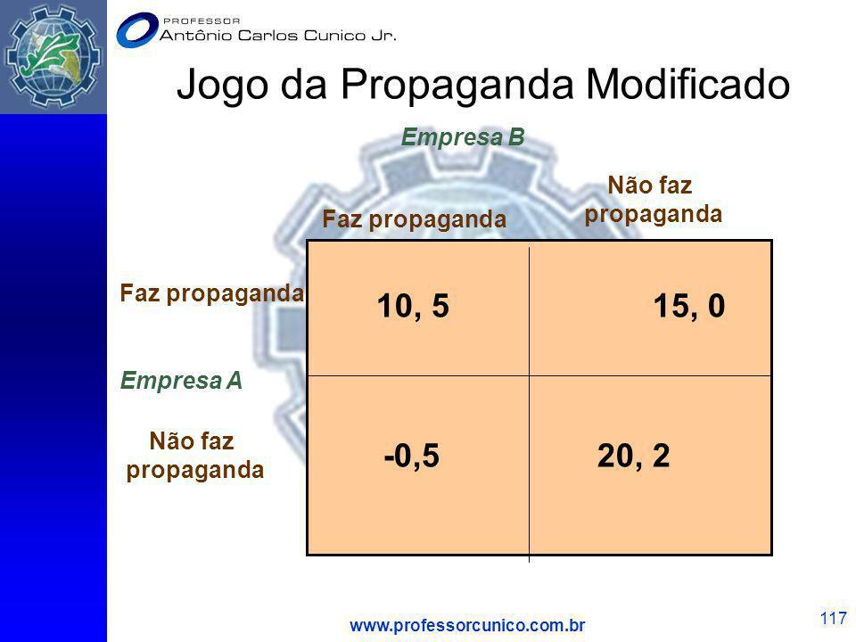www.professorcunico.com.br 117 10, 5 15, 0 20, 2-0,5 Empresa A Faz propaganda Não faz propaganda Faz propaganda Não faz propaganda Empresa B Jogo da P