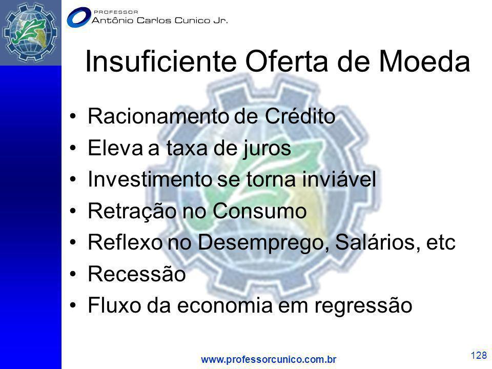 www.professorcunico.com.br 128 Insuficiente Oferta de Moeda Racionamento de Crédito Eleva a taxa de juros Investimento se torna inviável Retração no C