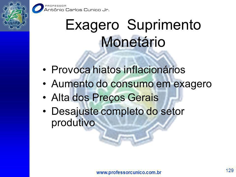www.professorcunico.com.br 129 Exagero Suprimento Monetário Provoca hiatos inflacionários Aumento do consumo em exagero Alta dos Preços Gerais Desajus
