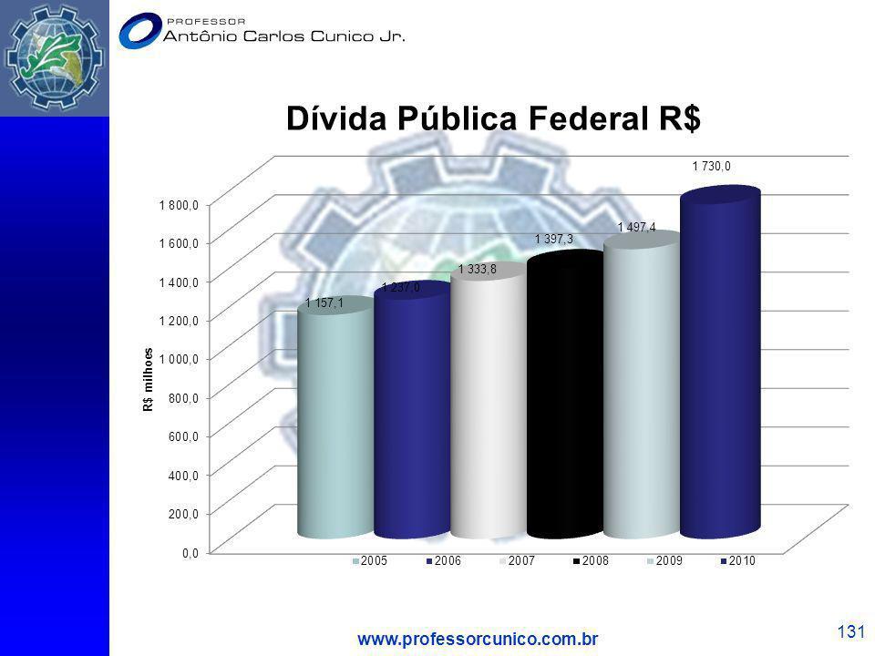 www.professorcunico.com.br 131
