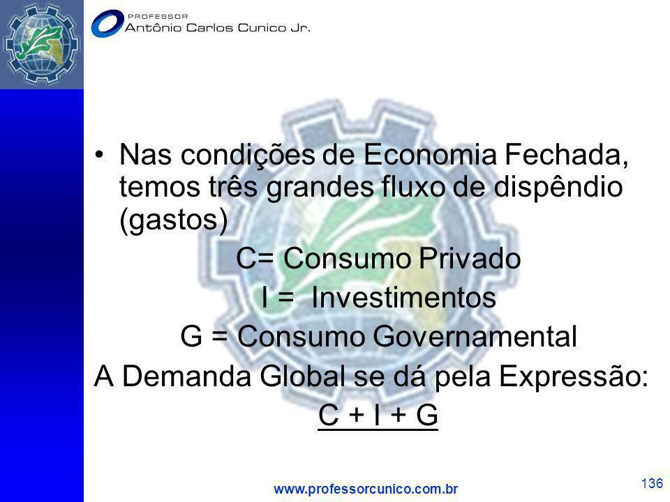 www.professorcunico.com.br 136 Nas condições de Economia Fechada, temos três grandes fluxo de dispêndio (gastos) C= Consumo Privado I = Investimentos