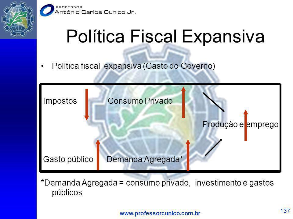 www.professorcunico.com.br 137 Política Fiscal Expansiva Política fiscal expansiva (Gasto do Governo) Impostos Consumo Privado Produção e emprego Gast