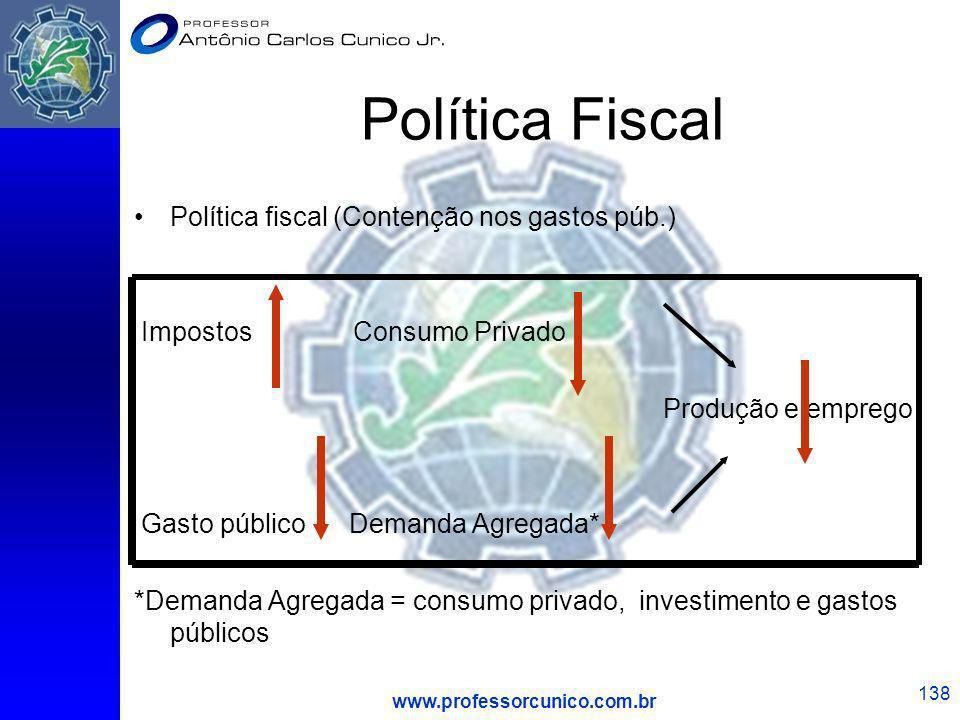 www.professorcunico.com.br 138 Política Fiscal Política fiscal (Contenção nos gastos púb.) Impostos Consumo Privado Produção e emprego Gasto público D
