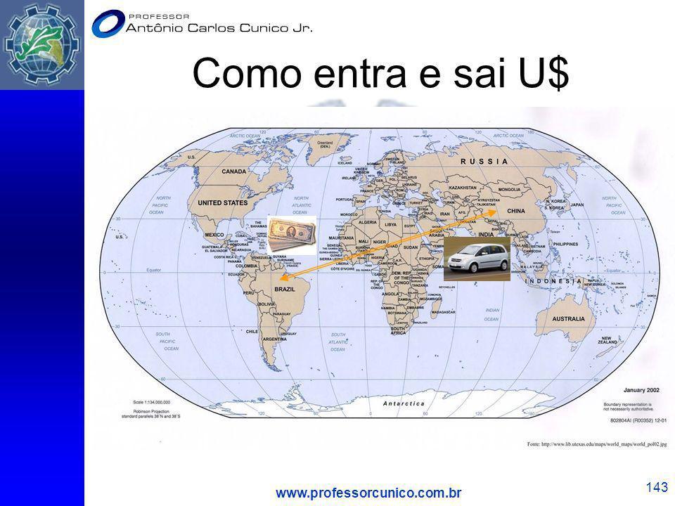 www.professorcunico.com.br 143 Como entra e sai U$