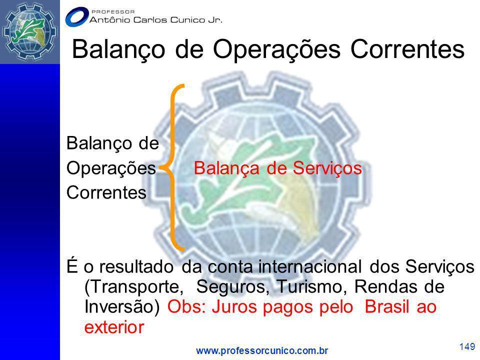 www.professorcunico.com.br 149 Balanço de Operações Correntes Balanço de Operações Balança de Serviços Correntes É o resultado da conta internacional