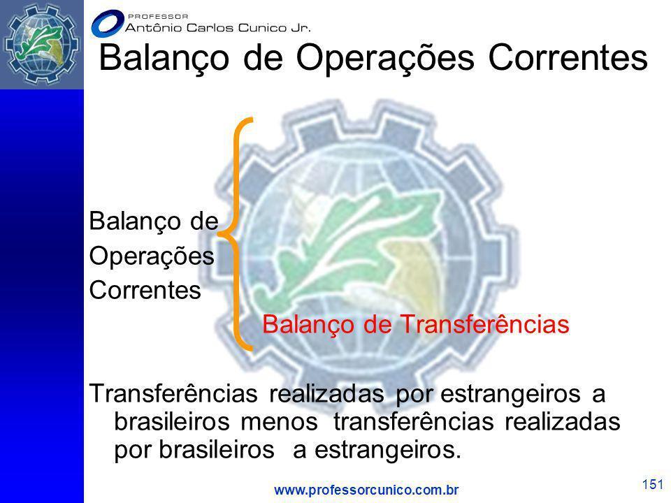 www.professorcunico.com.br 151 Balanço de Operações Correntes Balanço de Operações Correntes Balanço de Transferências Transferências realizadas por e