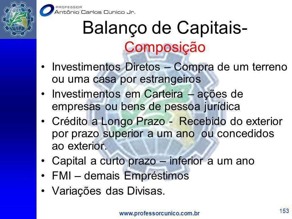 www.professorcunico.com.br 153 Balanço de Capitais- Composição Investimentos Diretos – Compra de um terreno ou uma casa por estrangeiros Investimentos