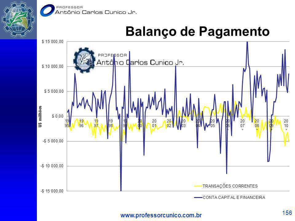 www.professorcunico.com.br 156