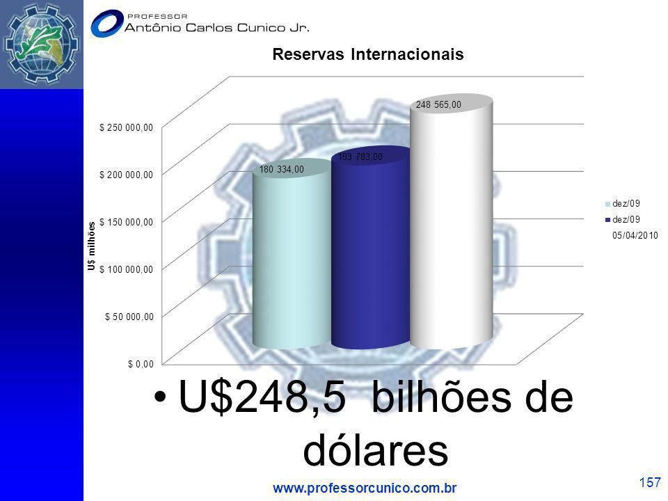 www.professorcunico.com.br 157 U$248,5 bilhões de dólares
