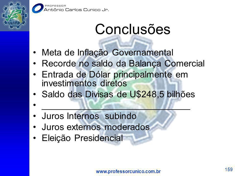 www.professorcunico.com.br 159 Conclusões Meta de Inflação Governamental Recorde no saldo da Balança Comercial Entrada de Dólar principalmente em inve