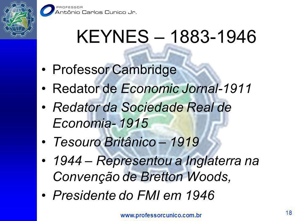 www.professorcunico.com.br 18 KEYNES – 1883-1946 Professor Cambridge Redator de Economic Jornal-1911 Redator da Sociedade Real de Economia- 1915 Tesou
