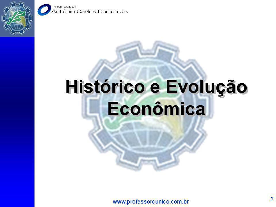 www.professorcunico.com.br 43 Introdução Aplicações da Análise de Oferta e Demanda – Compreensão e previsão dos efeitos das condições econômicas mundiais sobre os preços de mercado e a produção.