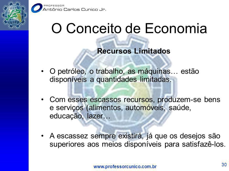 www.professorcunico.com.br 30 O Conceito de Economia Recursos Limitados O petróleo, o trabalho, as máquinas… estão disponíveis a quantidades limitadas