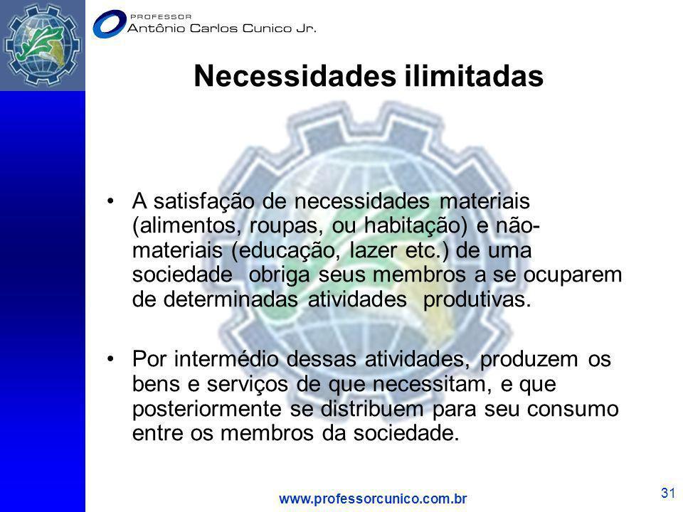 www.professorcunico.com.br 31 Necessidades ilimitadas A satisfação de necessidades materiais (alimentos, roupas, ou habitação) e não- materiais (educa