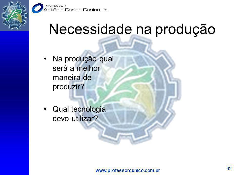 www.professorcunico.com.br 32 Necessidade na produção Na produção qual será a melhor maneira de produzir? Qual tecnologia devo utilizar?