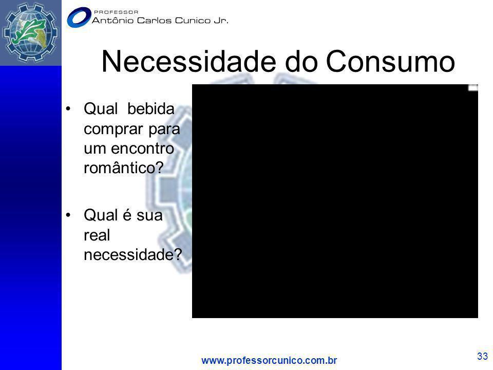 www.professorcunico.com.br 33 Necessidade do Consumo Qual bebida comprar para um encontro romântico? Qual é sua real necessidade?