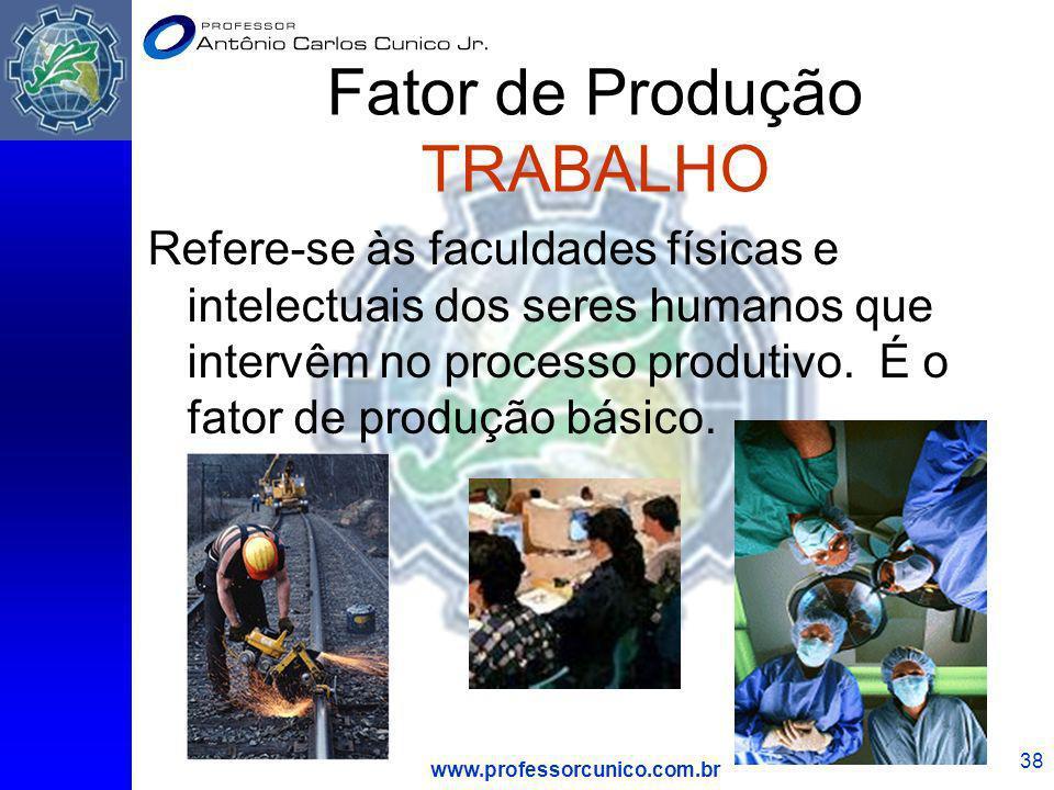 www.professorcunico.com.br 38 Fator de Produção TRABALHO Refere-se às faculdades físicas e intelectuais dos seres humanos que intervêm no processo pro