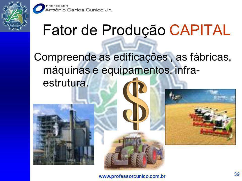www.professorcunico.com.br 39 Fator de Produção CAPITAL Compreende as edificações, as fábricas, máquinas e equipamentos, infra- estrutura.