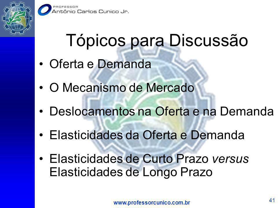 www.professorcunico.com.br 41 Tópicos para Discussão Oferta e Demanda O Mecanismo de Mercado Deslocamentos na Oferta e na Demanda Elasticidades da Ofe