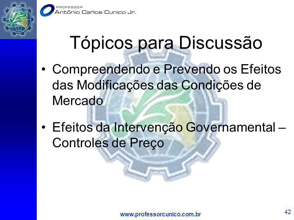 www.professorcunico.com.br 42 Tópicos para Discussão Compreendendo e Prevendo os Efeitos das Modificações das Condições de Mercado Efeitos da Interven