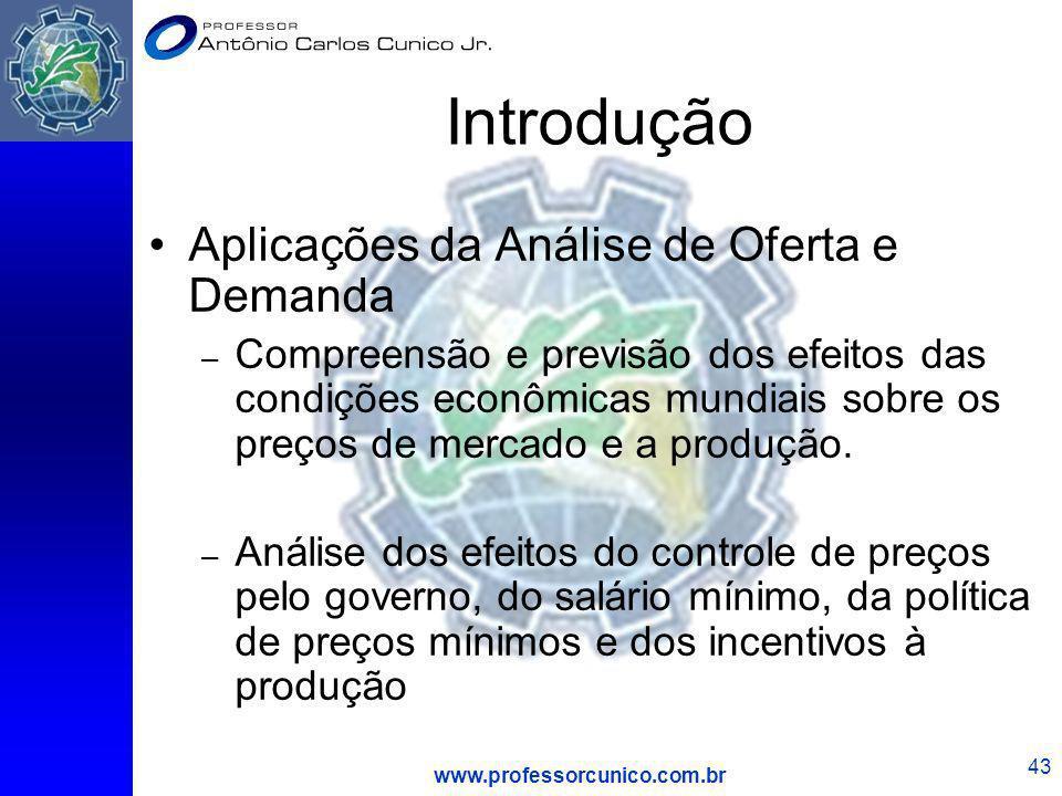 www.professorcunico.com.br 43 Introdução Aplicações da Análise de Oferta e Demanda – Compreensão e previsão dos efeitos das condições econômicas mundi