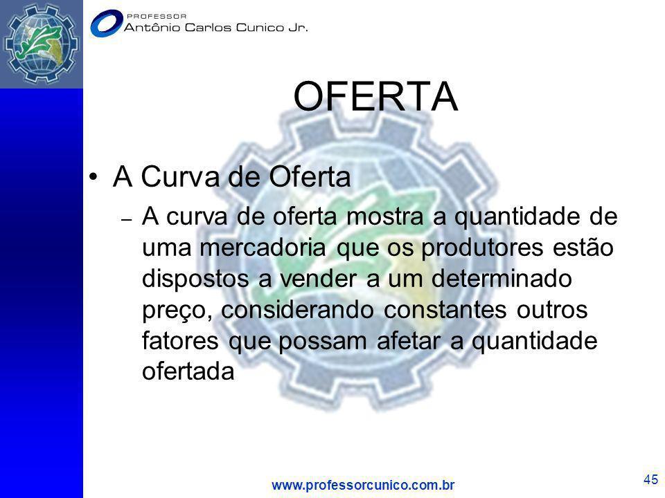 www.professorcunico.com.br 45 OFERTA A Curva de Oferta – A curva de oferta mostra a quantidade de uma mercadoria que os produtores estão dispostos a v