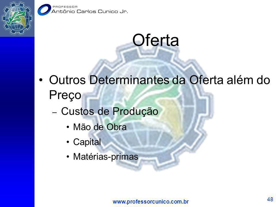 www.professorcunico.com.br 48 Oferta Outros Determinantes da Oferta além do Preço – Custos de Produção Mão de Obra Capital Matérias-primas