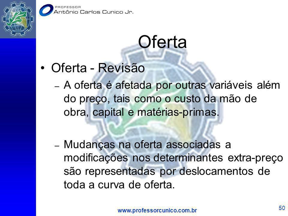 www.professorcunico.com.br 50 Oferta Oferta - Revisão – A oferta é afetada por outras variáveis além do preço, tais como o custo da mão de obra, capit