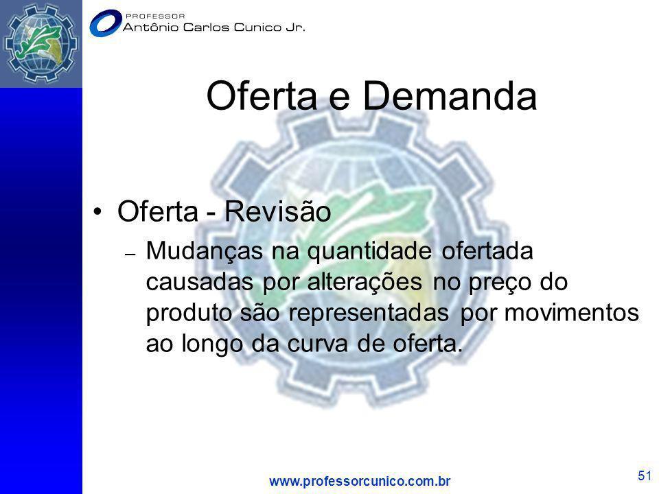 www.professorcunico.com.br 51 Oferta e Demanda Oferta - Revisão – Mudanças na quantidade ofertada causadas por alterações no preço do produto são repr