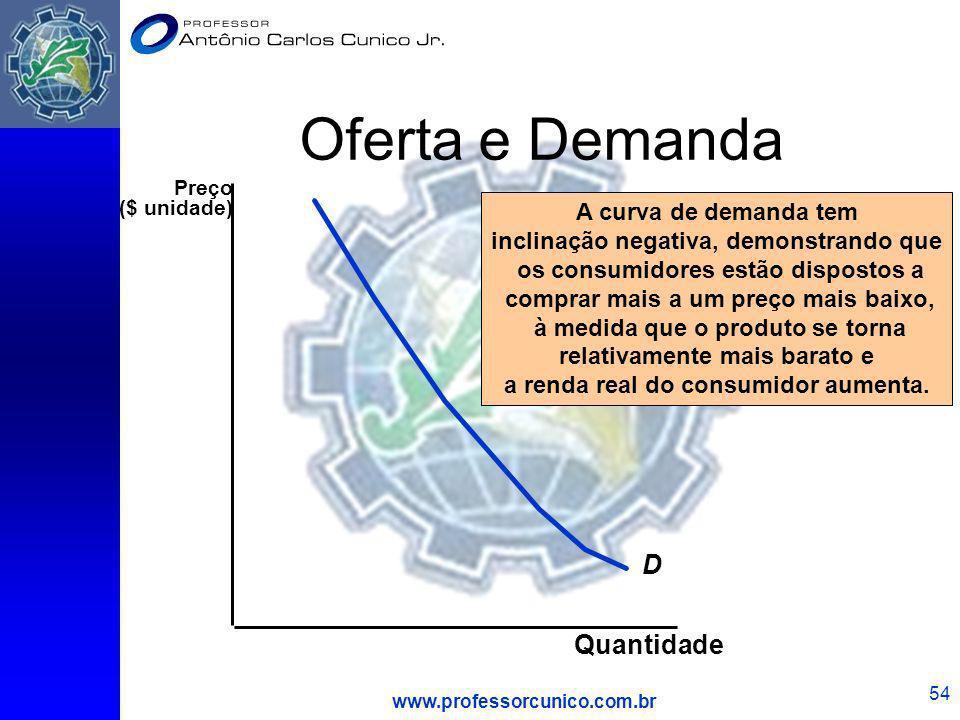www.professorcunico.com.br 54 Oferta e Demanda D A curva de demanda tem inclinação negativa, demonstrando que os consumidores estão dispostos a compra