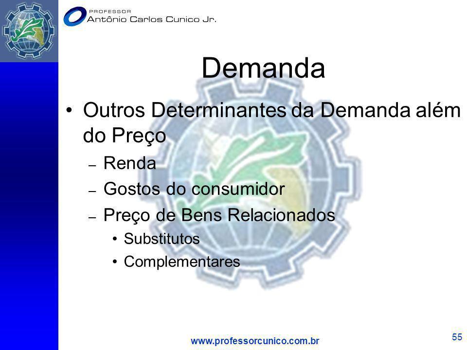 www.professorcunico.com.br 55 Demanda Outros Determinantes da Demanda além do Preço – Renda – Gostos do consumidor – Preço de Bens Relacionados Substi