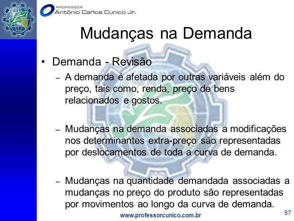 www.professorcunico.com.br 57 Mudanças na Demanda Demanda - Revisão – A demanda é afetada por outras variáveis além do preço, tais como, renda, preço