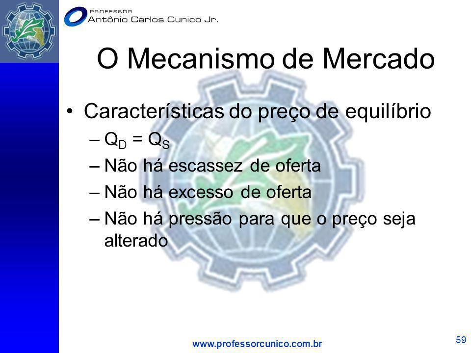 www.professorcunico.com.br 59 O Mecanismo de Mercado Características do preço de equilíbrio –Q D = Q S –Não há escassez de oferta –Não há excesso de o