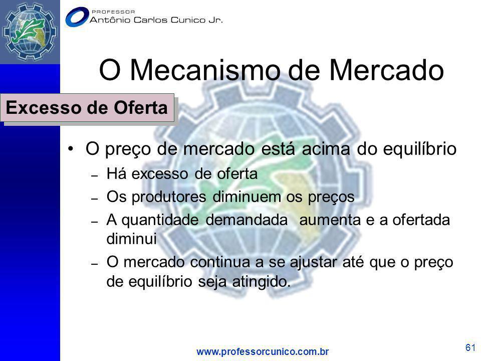 www.professorcunico.com.br 61 O Mecanismo de Mercado O preço de mercado está acima do equilíbrio – Há excesso de oferta – Os produtores diminuem os pr
