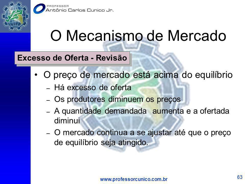 www.professorcunico.com.br 63 O Mecanismo de Mercado O preço de mercado está acima do equilíbrio – Há excesso de oferta – Os produtores diminuem os pr