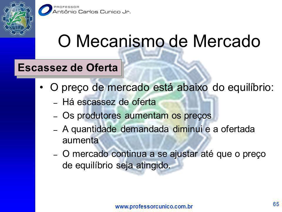 www.professorcunico.com.br 65 O Mecanismo de Mercado O preço de mercado está abaixo do equilíbrio: – Há escassez de oferta – Os produtores aumentam os